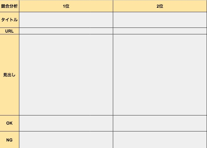 競合分析の表(手順①)