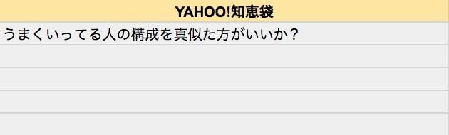 Yahoo!知恵袋の悩み
